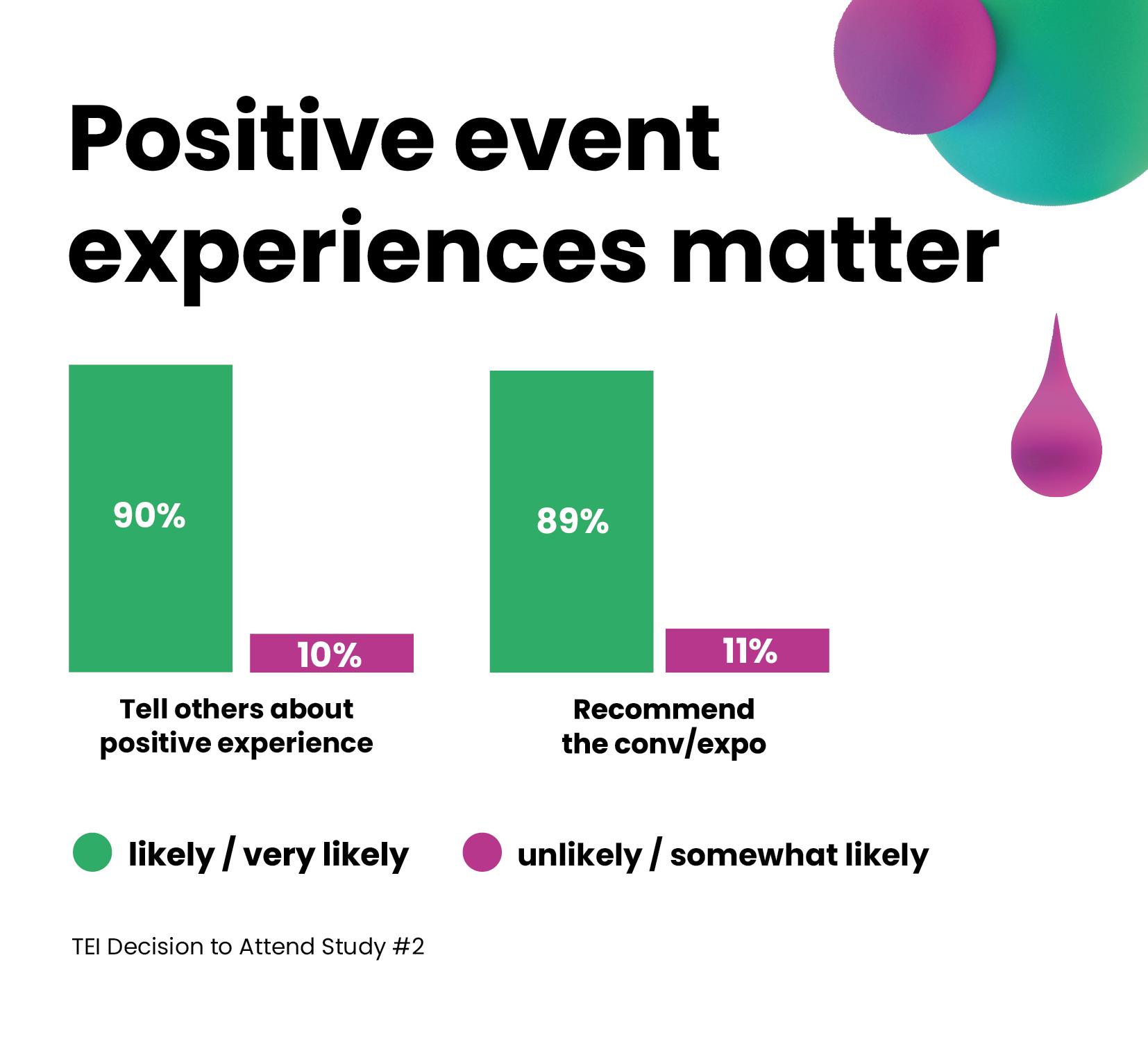 Brella_positive_experiences_10.10.19 (1)