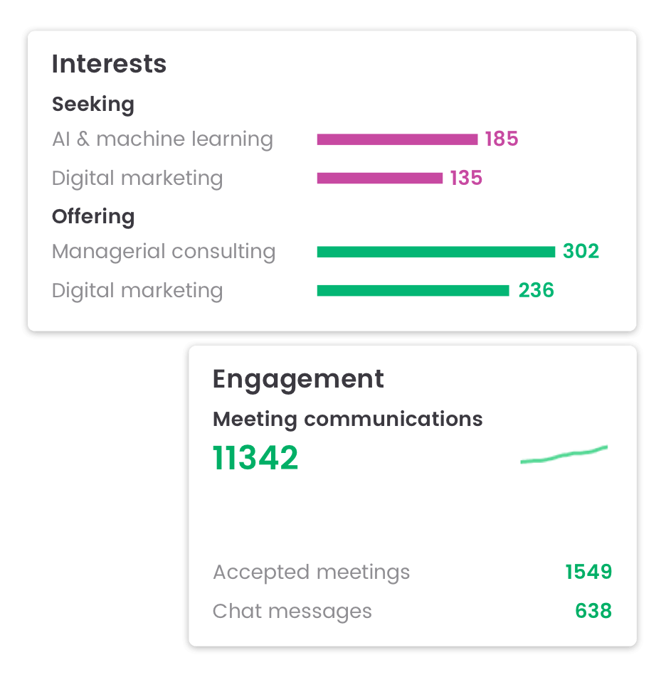 Detailed event data on attendee interests and engagement