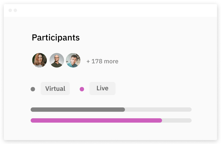 Audience engagement data