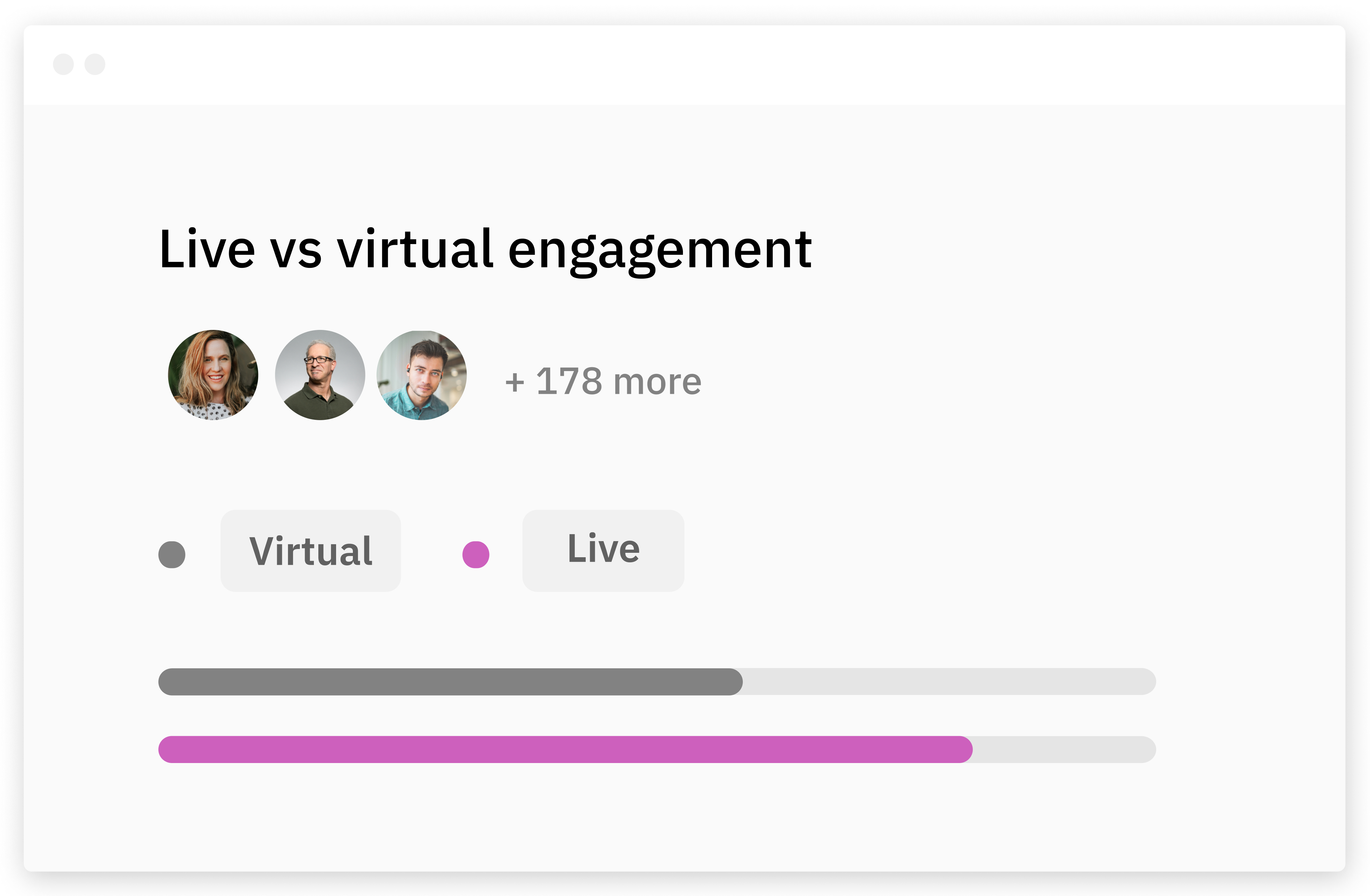 Engagement metrics-1