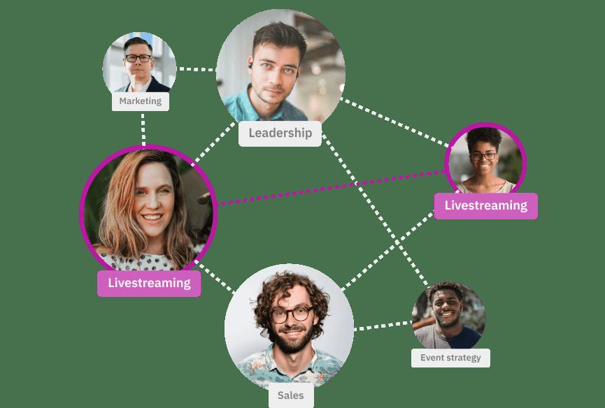 AI-powered matchmaking