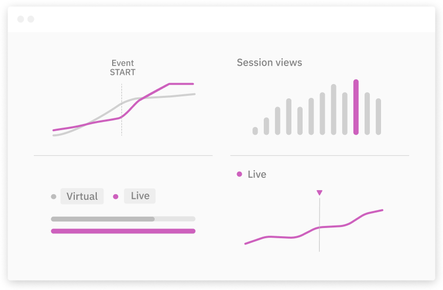 Livestream analytics  (((TEST)))))