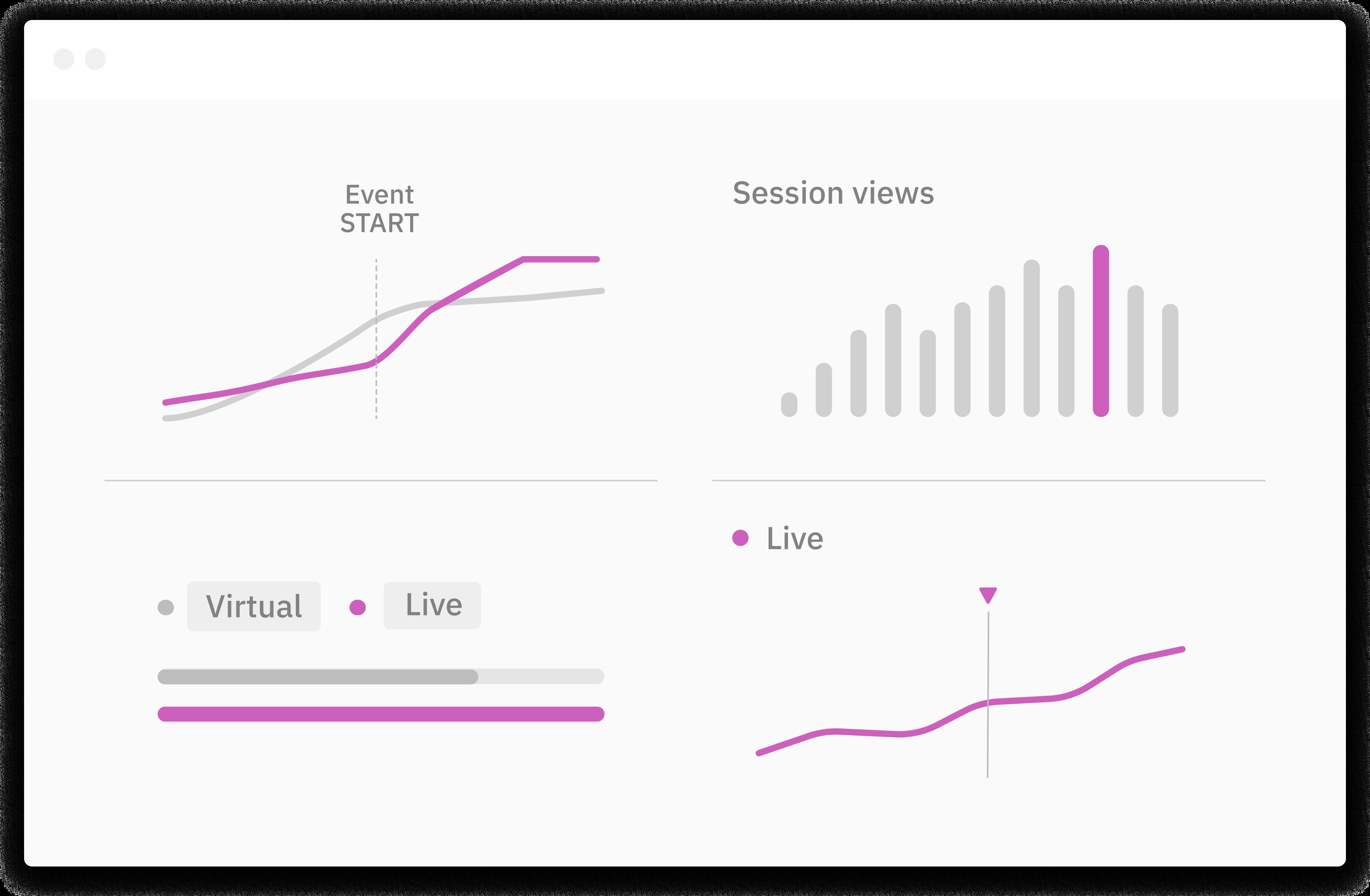 Livestream analytics