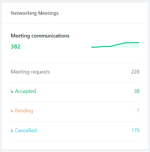 Meeting_metrics