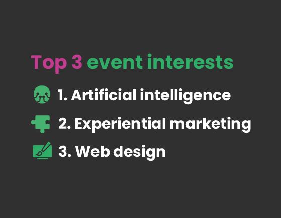 event_interests