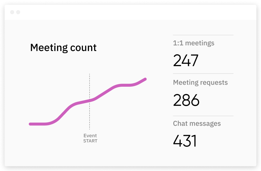 Meeting count .png.png-1